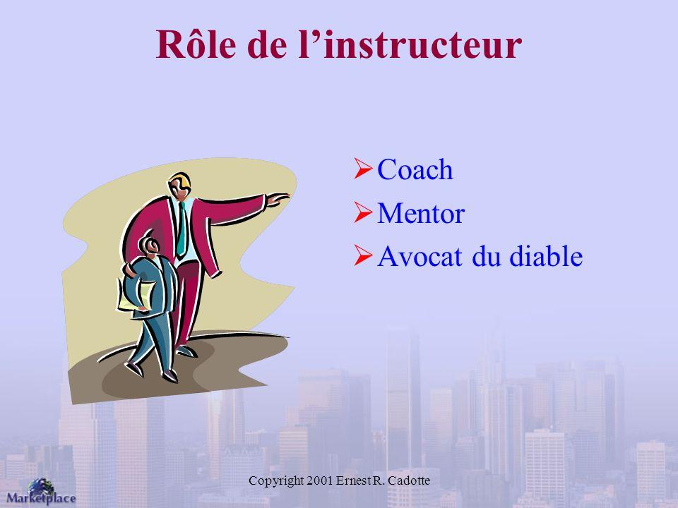 Copyright 2001 Ernest R. Cadotte Rôle de linstructeur Coach Mentor Avocat du diable