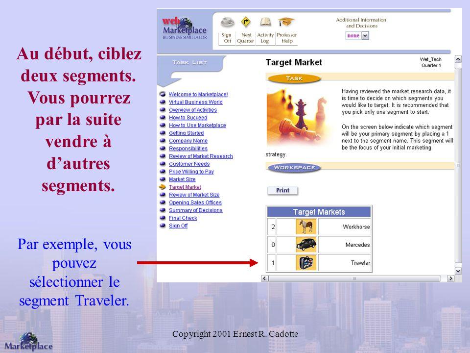 Copyright 2001 Ernest R.Cadotte Au début, ciblez deux segments.
