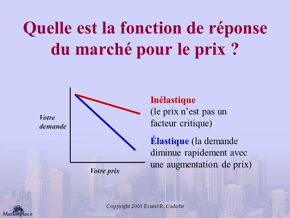 Copyright 2001 Ernest R.Cadotte Quelle est la fonction de réponse du marché pour le prix .
