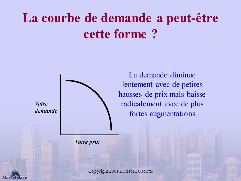 Copyright 2001 Ernest R.Cadotte La courbe de demande a peut-être cette forme .