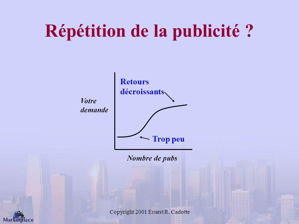 Copyright 2001 Ernest R.Cadotte Répétition de la publicité .