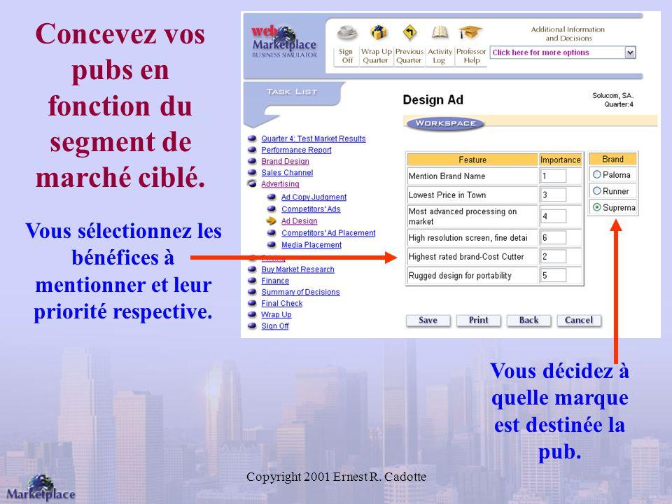 Copyright 2001 Ernest R.Cadotte Concevez vos pubs en fonction du segment de marché ciblé.