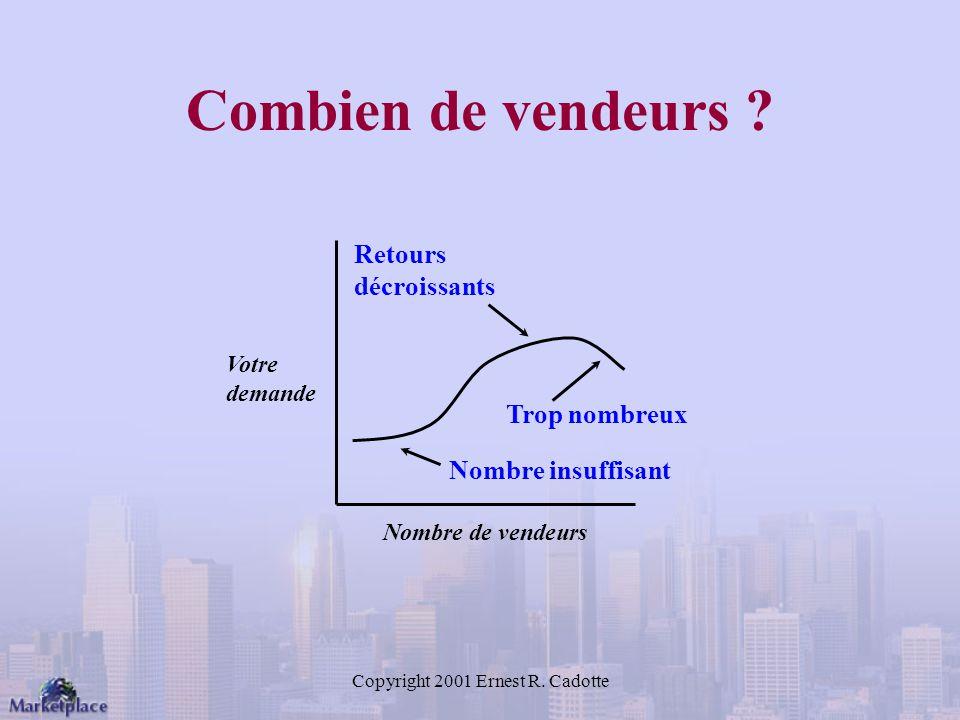 Copyright 2001 Ernest R.Cadotte Combien de vendeurs .