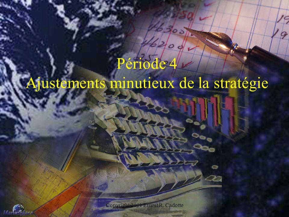 Copyright 2001 Ernest R. Cadotte Période 4 Ajustements minutieux de la stratégie