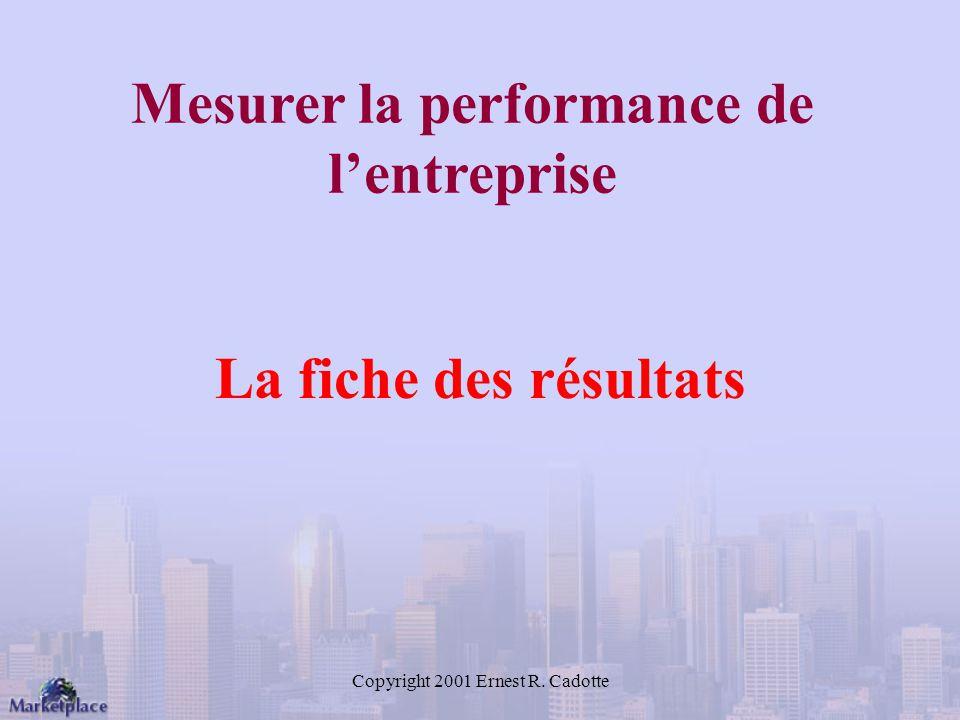 Copyright 2001 Ernest R. Cadotte Mesurer la performance de lentreprise La fiche des résultats