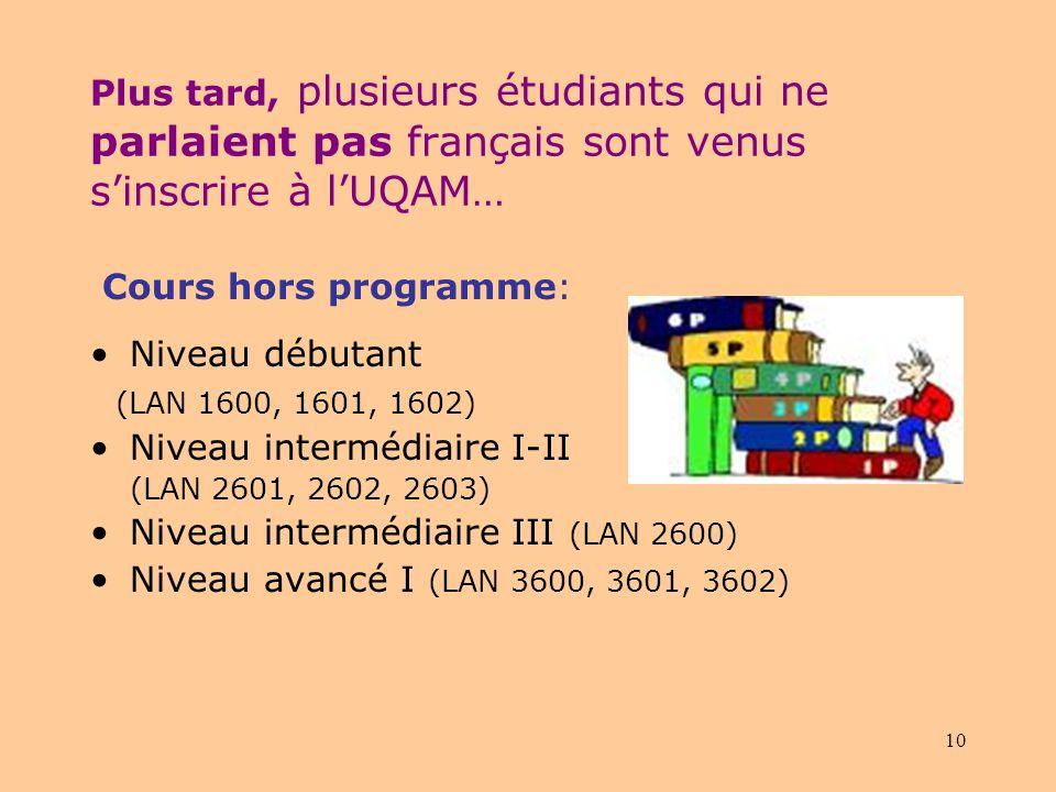 9 En 1990, les étudiants avaient besoin de cours de français écrit Structure du certificat 5 cours (18 crédits) obligatoires: LAN 3650 - FLS (grammair