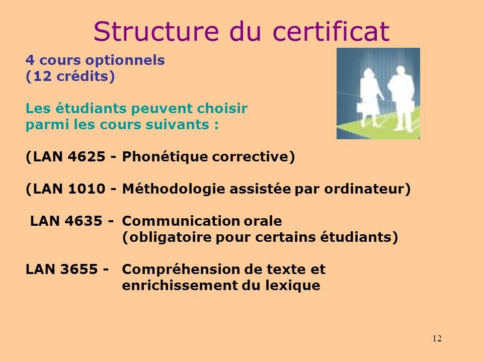 11 Cours hors programme Ces cours ne comptent pas dans le certificat de français écrit pour non-francophones. Les cours hors programme ne sont inclus