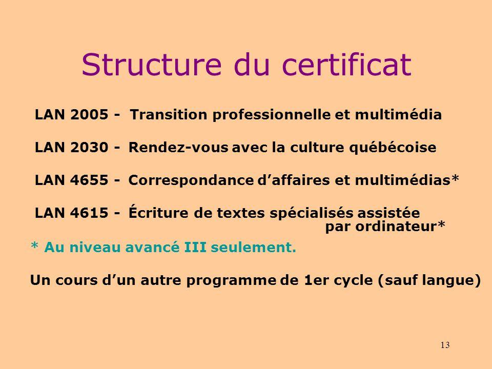 12 Structure du certificat 4 cours optionnels (12 crédits) Les étudiants peuvent choisir parmi les cours suivants : (LAN 4625 - Phonétique corrective)