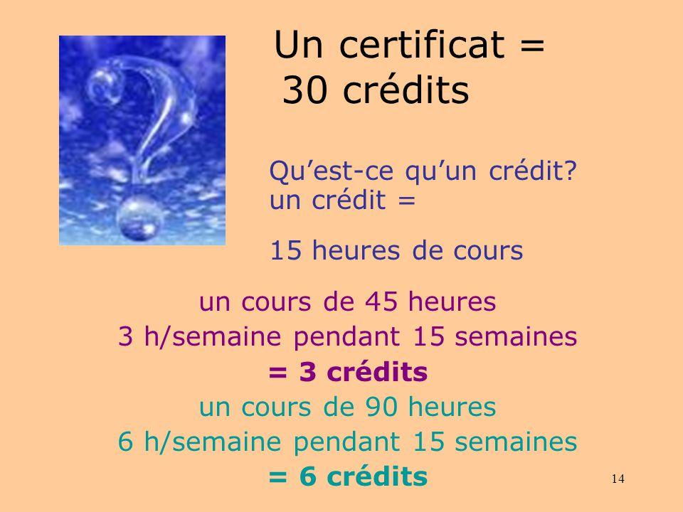 13 Structure du certificat LAN 2005 - Transition professionnelle et multimédia LAN 2030 - Rendez-vous avec la culture québécoise LAN 4655 - Correspond
