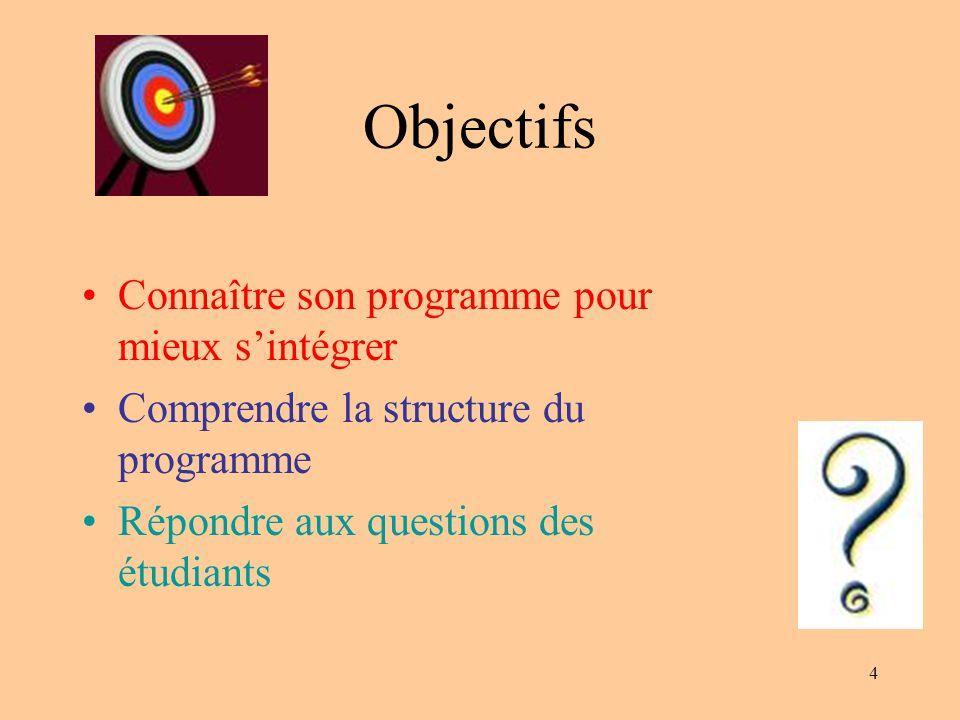 4 Objectifs Connaître son programme pour mieux sintégrer Comprendre la structure du programme Répondre aux questions des étudiants