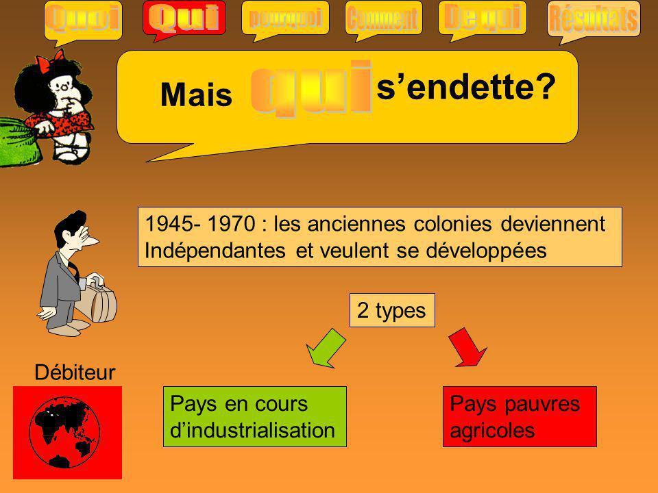 Débiteur 1945- 1970 : les anciennes colonies deviennent Indépendantes et veulent se développées 2 types Pays en cours dindustrialisation Pays pauvres