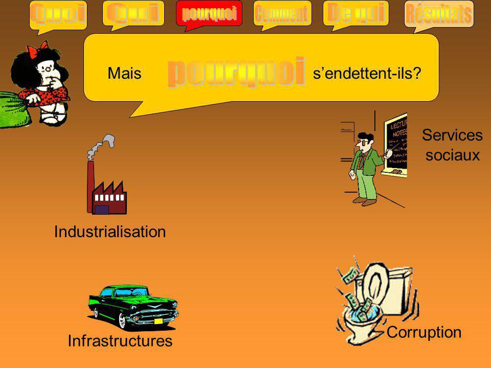 Industrialisation Infrastructures Services sociaux Corruption sendettent-ils?Mais