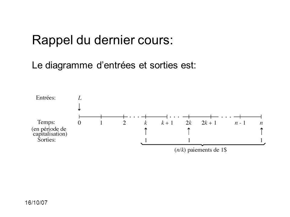 16/10/07 Rappel du dernier cours: Le diagramme dentrées et sorties est: