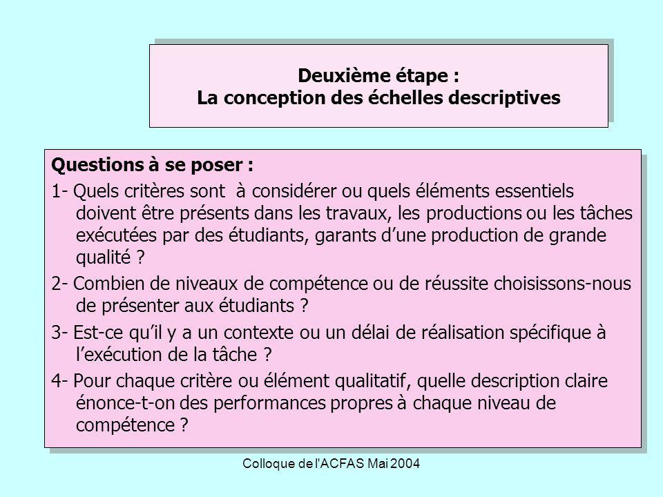 Colloque de l ACFAS Mai 2004 Deuxième étape : La conception des échelles descriptives Questions à se poser : 1- Quels critères sont à considérer ou quels éléments essentiels doivent être présents dans les travaux, les productions ou les tâches exécutées par des étudiants, garants dune production de grande qualité .