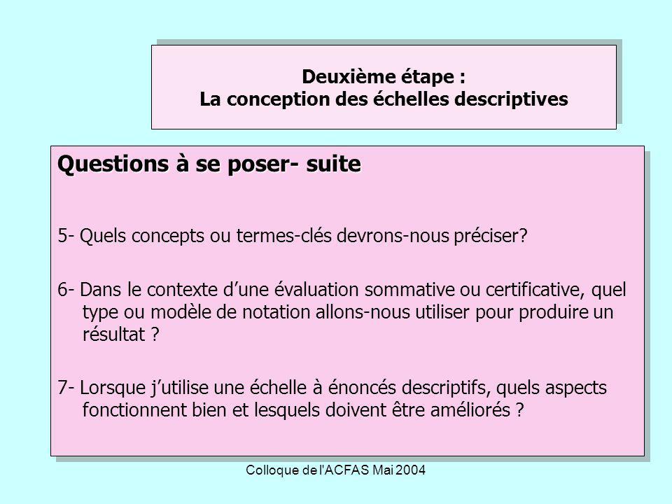 Colloque de l ACFAS Mai 2004 Questions à se poser- suite 5- Quels concepts ou termes-clés devrons-nous préciser.