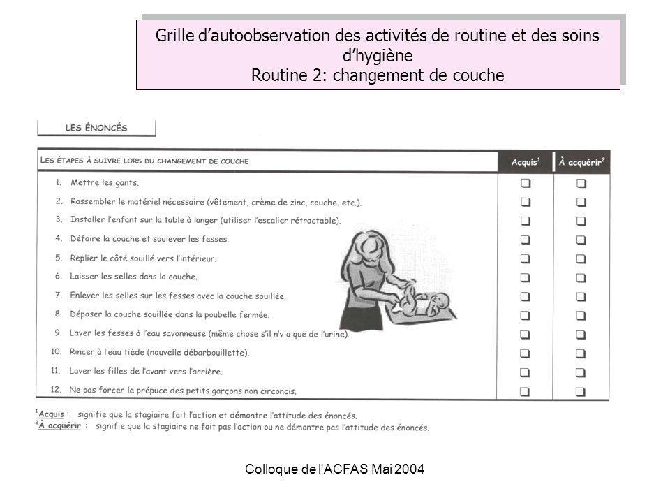 Colloque de l ACFAS Mai 2004 Grille dautoobservation des activités de routine et des soins dhygiène Routine 2: changement de couche