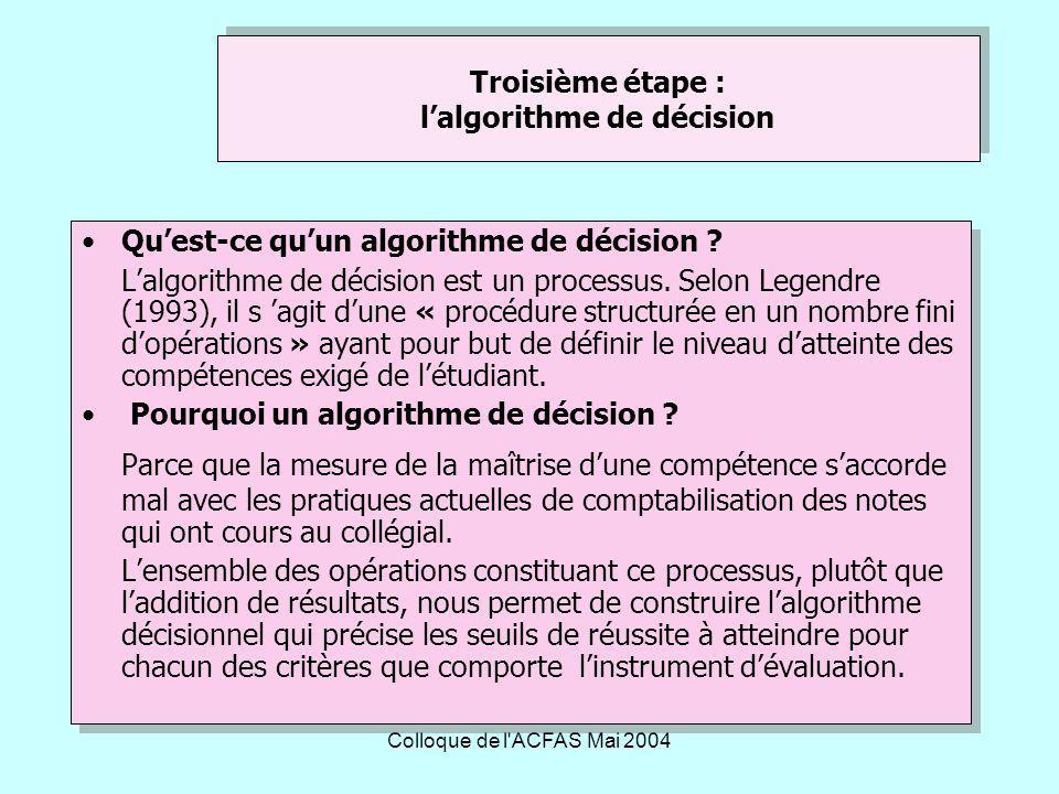 Colloque de l ACFAS Mai 2004 Troisième étape : lalgorithme de décision Quest-ce quun algorithme de décision .