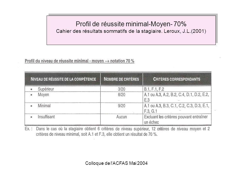 Colloque de l ACFAS Mai 2004 Profil de réussite minimal-Moyen- 70% Cahier des résultats sommatifs de la stagiaire.