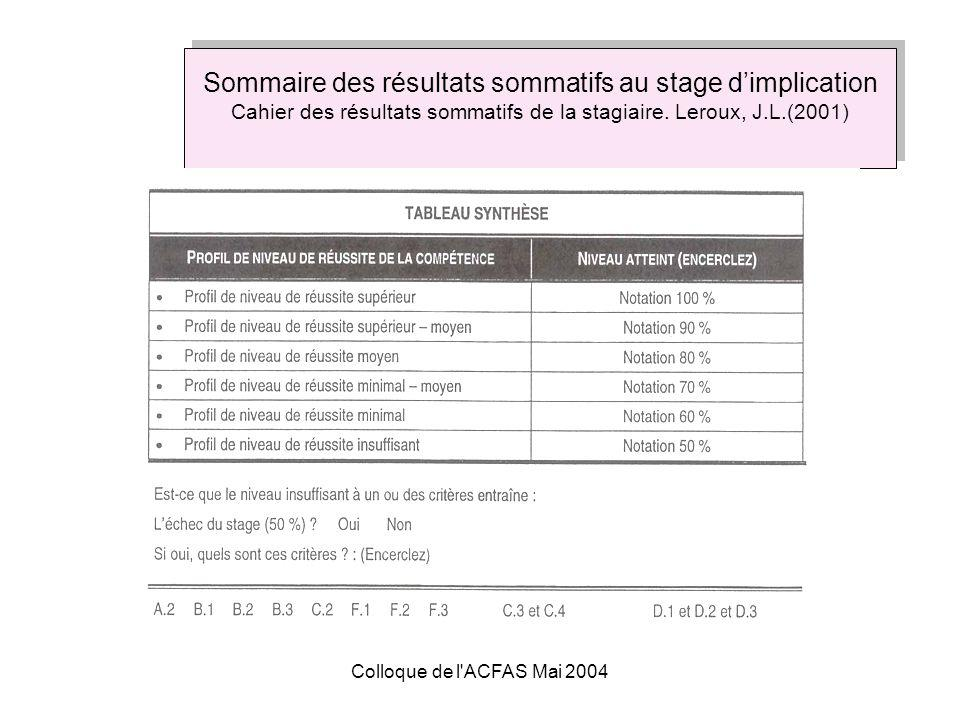 Colloque de l ACFAS Mai 2004 Sommaire des résultats sommatifs au stage dimplication Cahier des résultats sommatifs de la stagiaire.