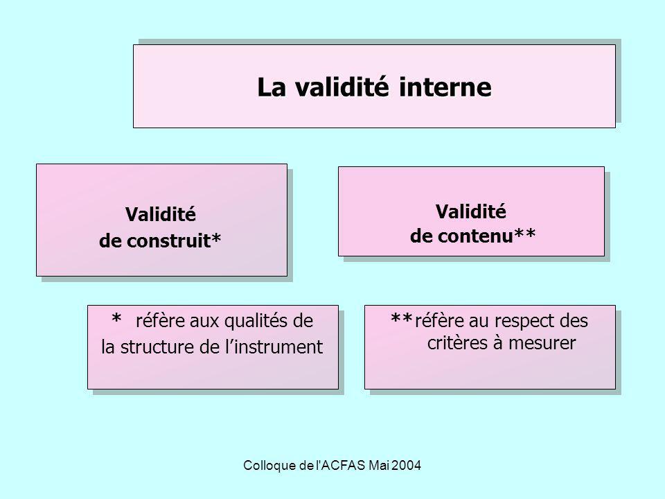 Colloque de l ACFAS Mai 2004 La validité interne Validité de contenu** Validité de contenu** **réfère au respect des critères à mesurer * réfère aux qualités de la structure de linstrument * réfère aux qualités de la structure de linstrument Validité de construit* Validité de construit*