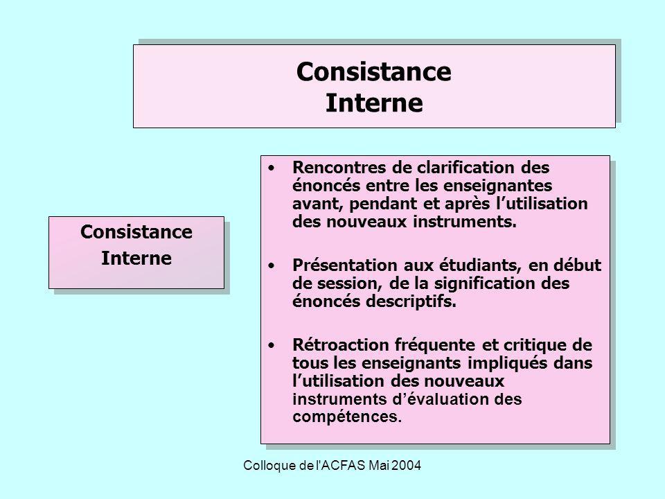 Colloque de l ACFAS Mai 2004 Rencontres de clarification des énoncés entre les enseignantes avant, pendant et après lutilisation des nouveaux instruments.
