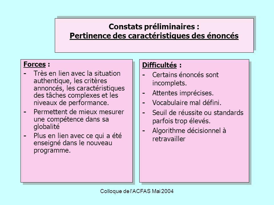 Colloque de l ACFAS Mai 2004 Forces : -Très en lien avec la situation authentique, les critères annoncés, les caractéristiques des tâches complexes et les niveaux de performance.