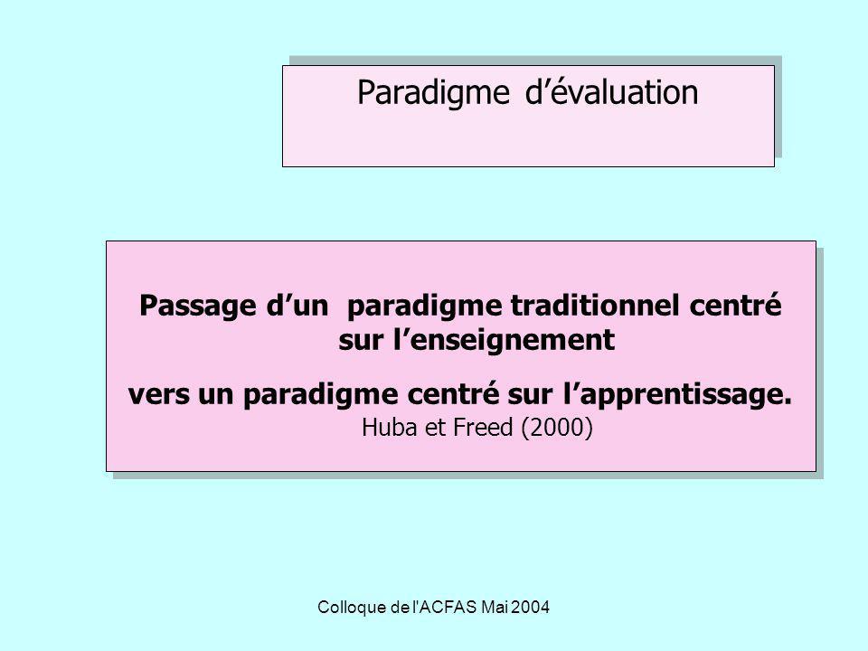 Colloque de l ACFAS Mai 2004 Paradigme dévaluation Passage dun paradigme traditionnel centré sur lenseignement vers un paradigme centré sur lapprentissage.