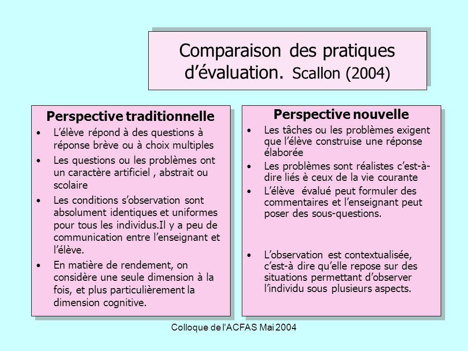 Colloque de l ACFAS Mai 2004 Comparaison des pratiques dévaluation.