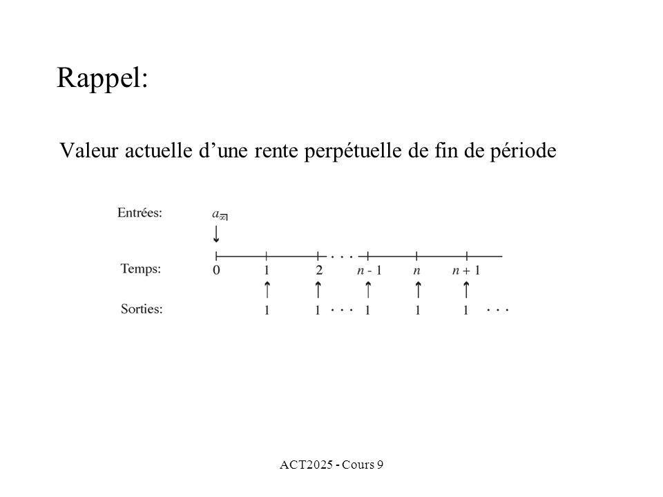 ACT2025 - Cours 9 Valeur actuelle dune rente perpétuelle de fin de période Rappel:
