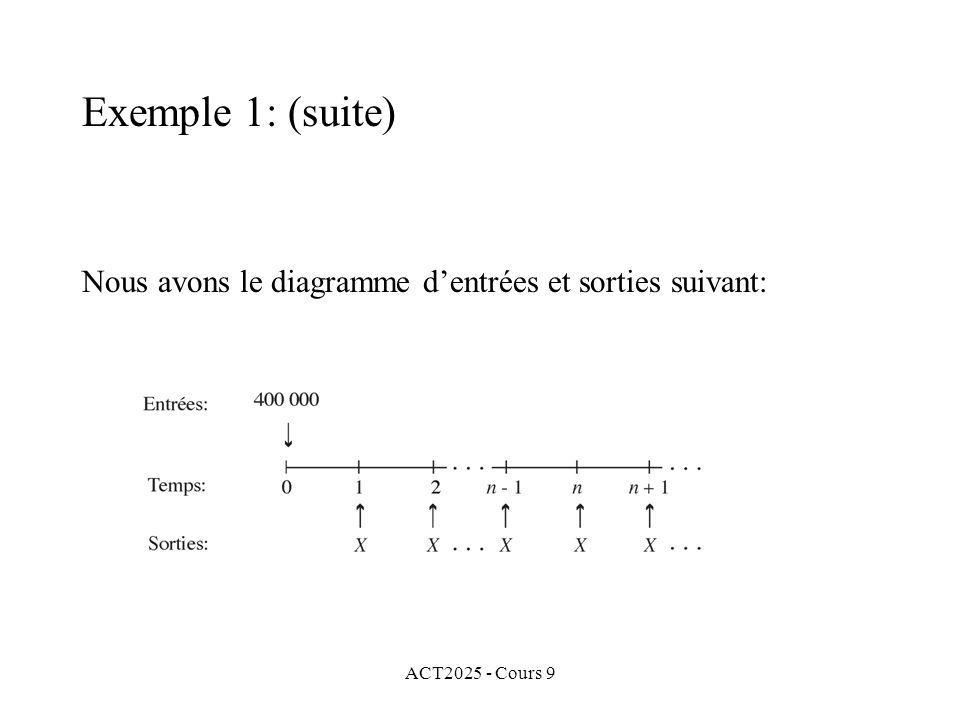 ACT2025 - Cours 9 Nous avons le diagramme dentrées et sorties suivant: Exemple 1: (suite)
