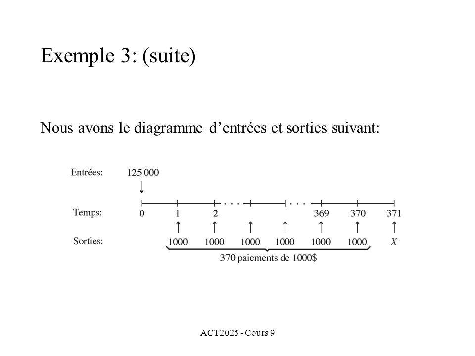 ACT2025 - Cours 9 Nous avons le diagramme dentrées et sorties suivant: Exemple 3: (suite)