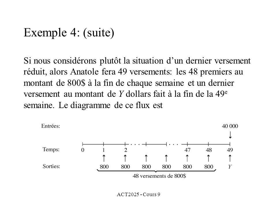ACT2025 - Cours 9 Si nous considérons plutôt la situation dun dernier versement réduit, alors Anatole fera 49 versements: les 48 premiers au montant de 800$ à la fin de chaque semaine et un dernier versement au montant de Y dollars fait à la fin de la 49 e semaine.
