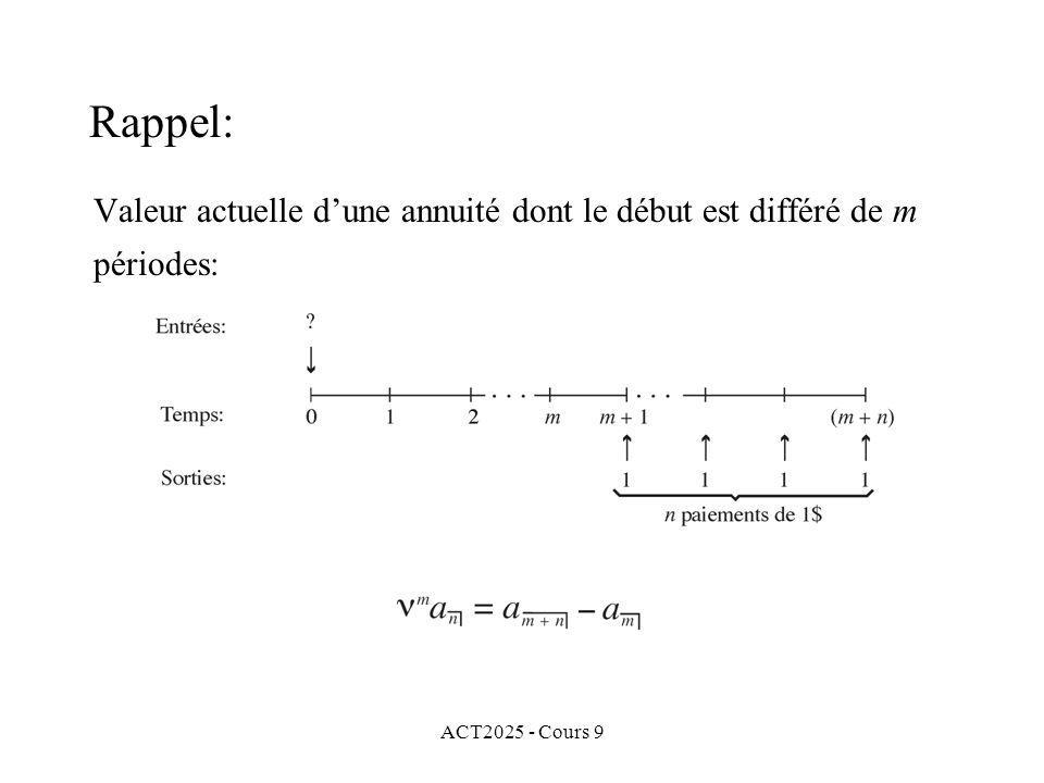 ACT2025 - Cours 9 Valeur actuelle dune annuité dont le début est différé de m périodes: Rappel: