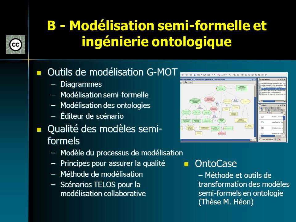 B - Modélisation semi-formelle et ingénierie ontologique Outils de modélisation G-MOT Outils de modélisation G-MOT –Diagrammes –Modélisation semi-form