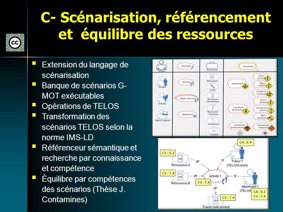 C- Scénarisation, référencement et équilibre des ressources Extension du langage de scénarisation Banque de scénarios G- MOT exécutables Opérations de