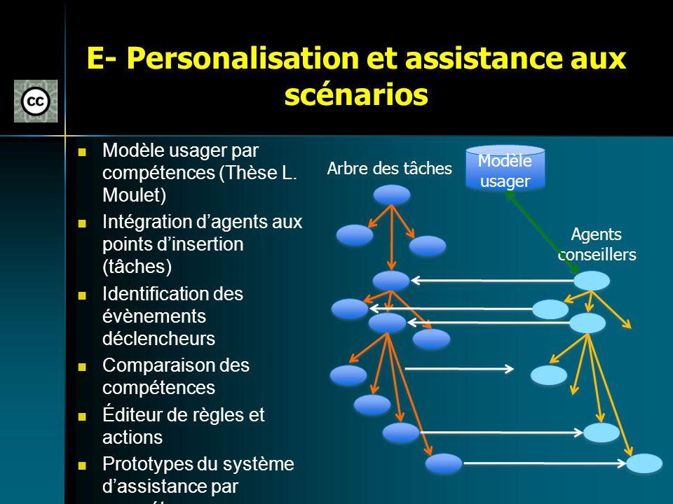 E- Personalisation et assistance aux scénarios Modèle usager par compétences (Thèse L. Moulet) Intégration dagents aux points dinsertion (tâches) Iden