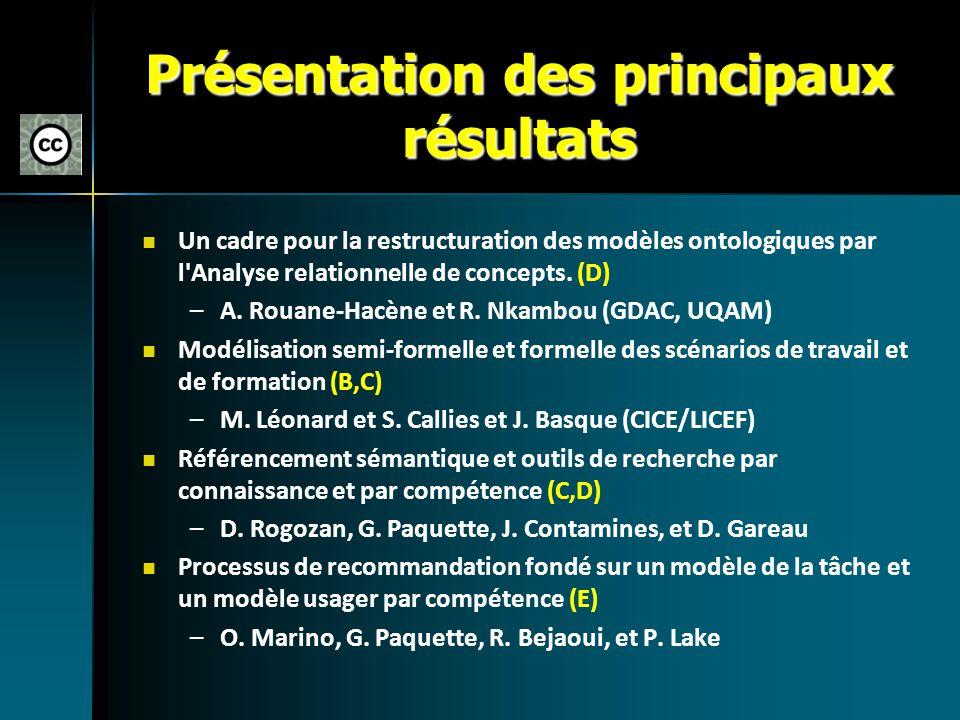 Présentation des principaux résultats Un cadre pour la restructuration des modèles ontologiques par l'Analyse relationnelle de concepts. (D) – –A. Rou