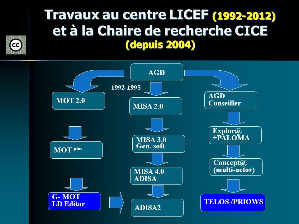 Travaux au centre LICEF (1992-2012) et à la Chaire de recherche CICE (depuis 2004) MOT plus MISA 3.0 Gen. soft MISA 4.0 ADISA ADISA2 MISA 2.0 MOT 2.0
