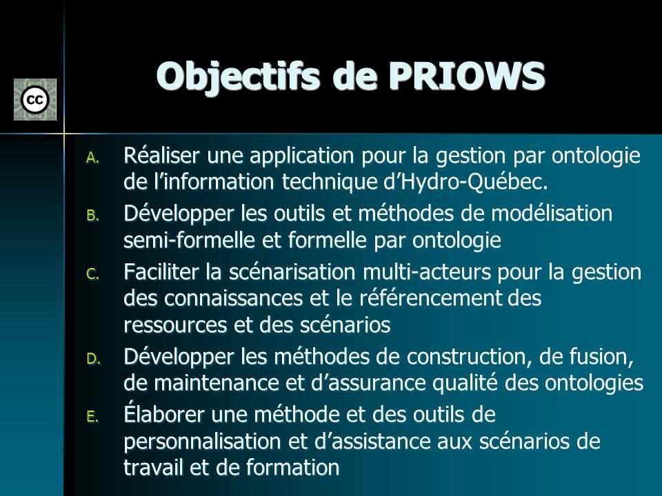Objectifs de PRIOWS A. Réaliser une application pour la gestion par ontologie de linformation technique dHydro-Québec. B. Développer les outils et mét
