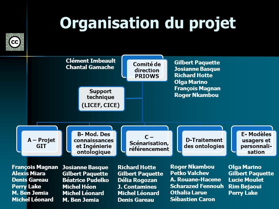 Organisation du projet Comité de direction PRIOWS A – Projet GIT B- Mod. Des connaissances et Ingénierie ontologique C – Scénarisation, référencement