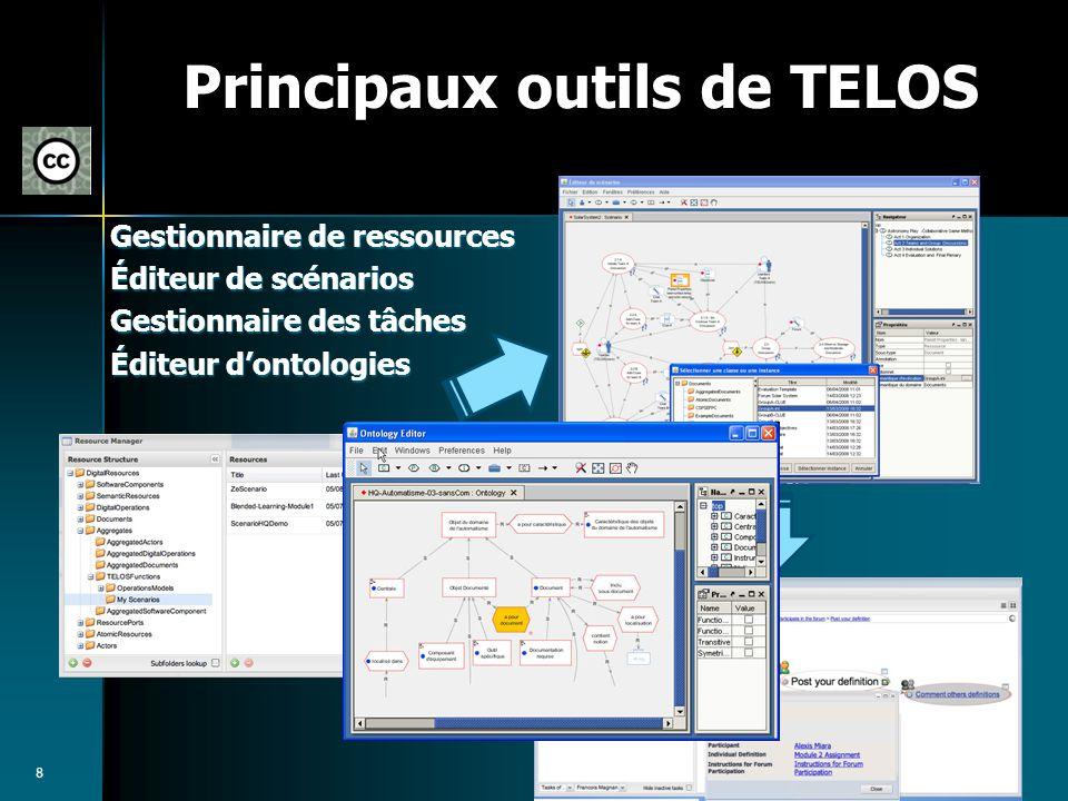 Gestionnaire de ressources Éditeur de scénarios Gestionnaire des tâches Éditeur dontologies 8 Principaux outils de TELOS