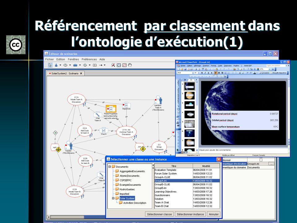 A – Projet GIT A – Projet GIT Intégration sémantique des banques de données techniques BD - n BD - 4 BD - 3 BD - 2 BD - 1 Requête Ontologie Recherche fédérée » »