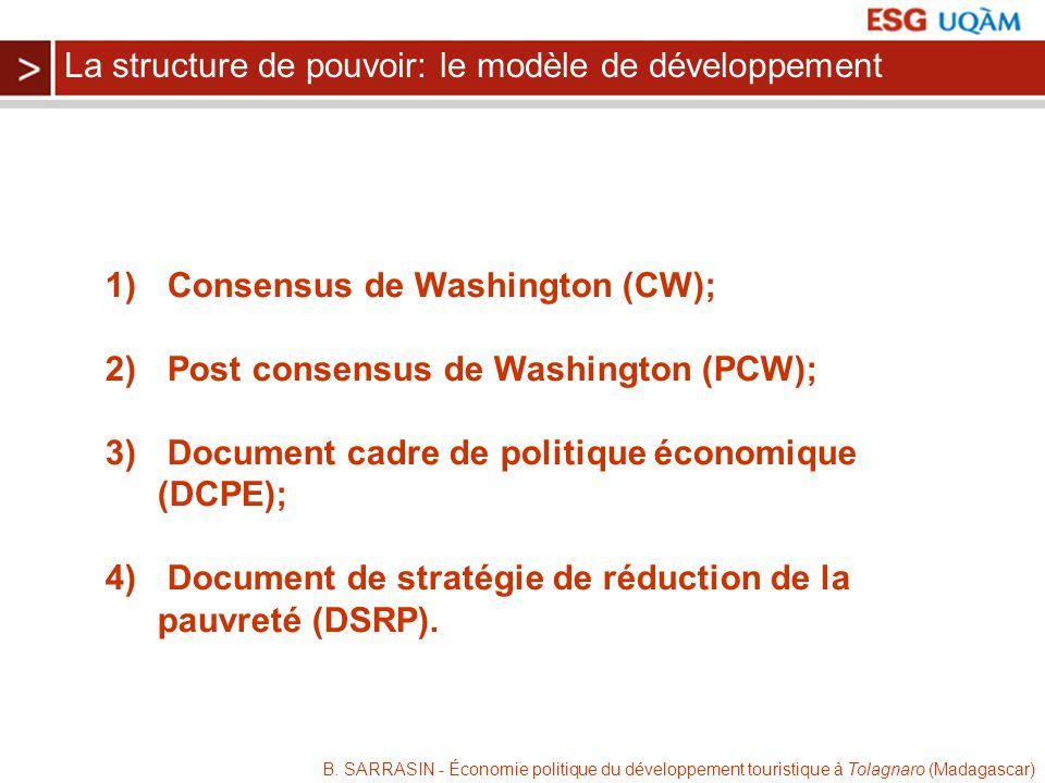 B. SARRASIN - Économie politique du développement touristique à Tolagnaro (Madagascar) 1) Consensus de Washington (CW); 2) Post consensus de Washingto