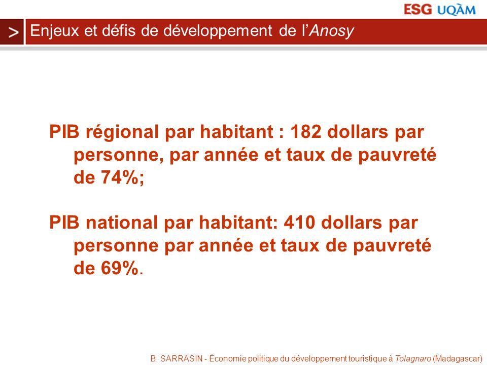 B. SARRASIN - Économie politique du développement touristique à Tolagnaro (Madagascar) PIB régional par habitant : 182 dollars par personne, par année