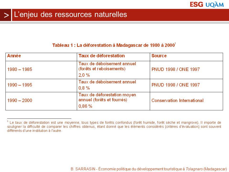 B. SARRASIN - Économie politique du développement touristique à Tolagnaro (Madagascar) Lenjeu des ressources naturelles