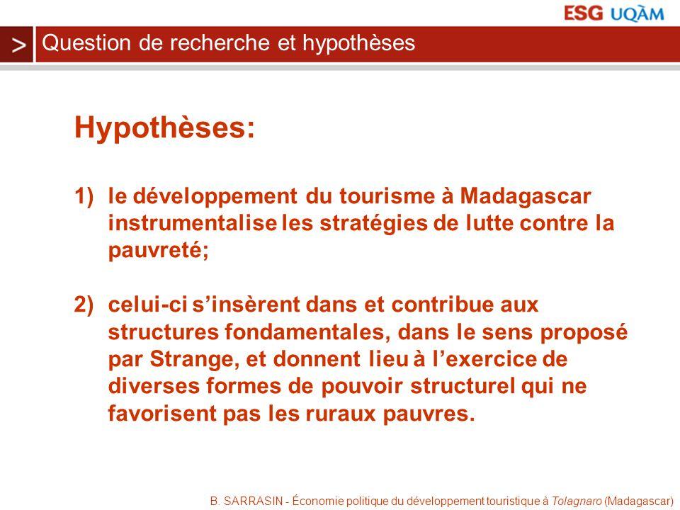 B. SARRASIN - Économie politique du développement touristique à Tolagnaro (Madagascar) Hypothèses: 1)le développement du tourisme à Madagascar instrum