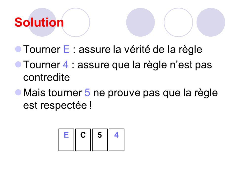 La tâche de sélection de Wason Quatre cartes. une lettre sur un côté et un nombre sur l'autre Indiquer quelle(s) carte(s) il vous faut tourner pour vé