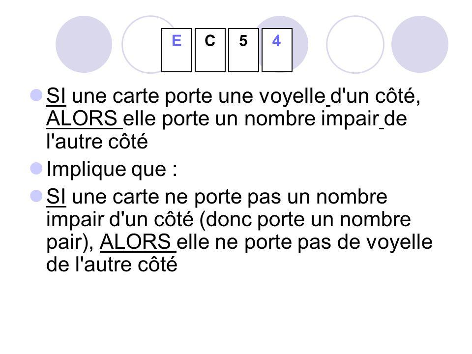 Solution Tourner E : assure la vérité de la règle Tourner 4 : assure que la règle nest pas contredite Mais tourner 5 ne prouve pas que la règle est respectée .