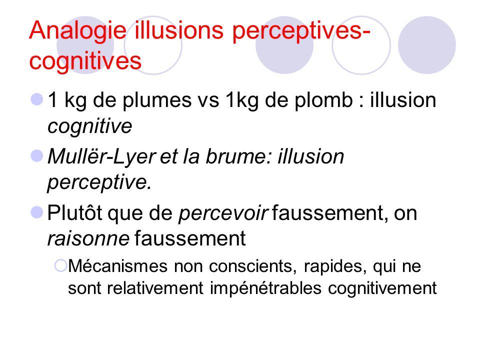 Caractéristiques de lillusion Persistance de la perception malgré la connaissance Produit par des mécanismes non conscients Modules qui sont imperméables aux connaissances (impénétrables cognitivement)