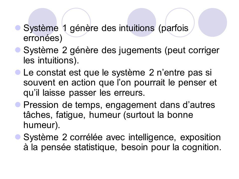 Système 1 Intuition Système 2 Raisonnement Parallèle, rapide, automatique sans effort, napprend pas rapidement Lent, sériel, contrôlé, Effort, gouvern